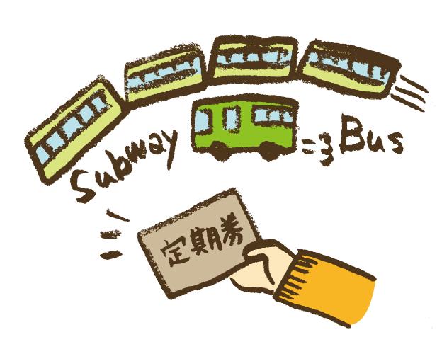 バス 定期 代 じょうてつ
